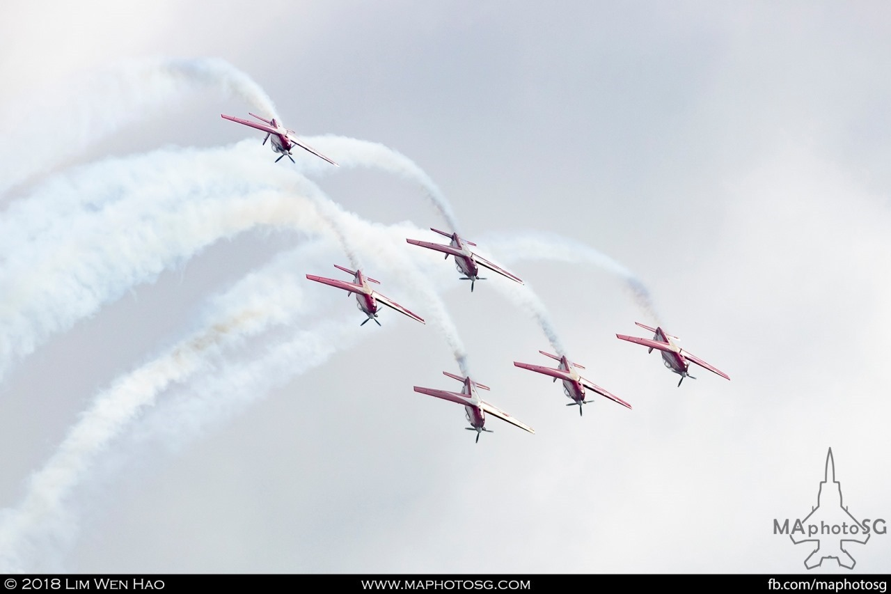 TNI-AU Jupiters Team does a loop