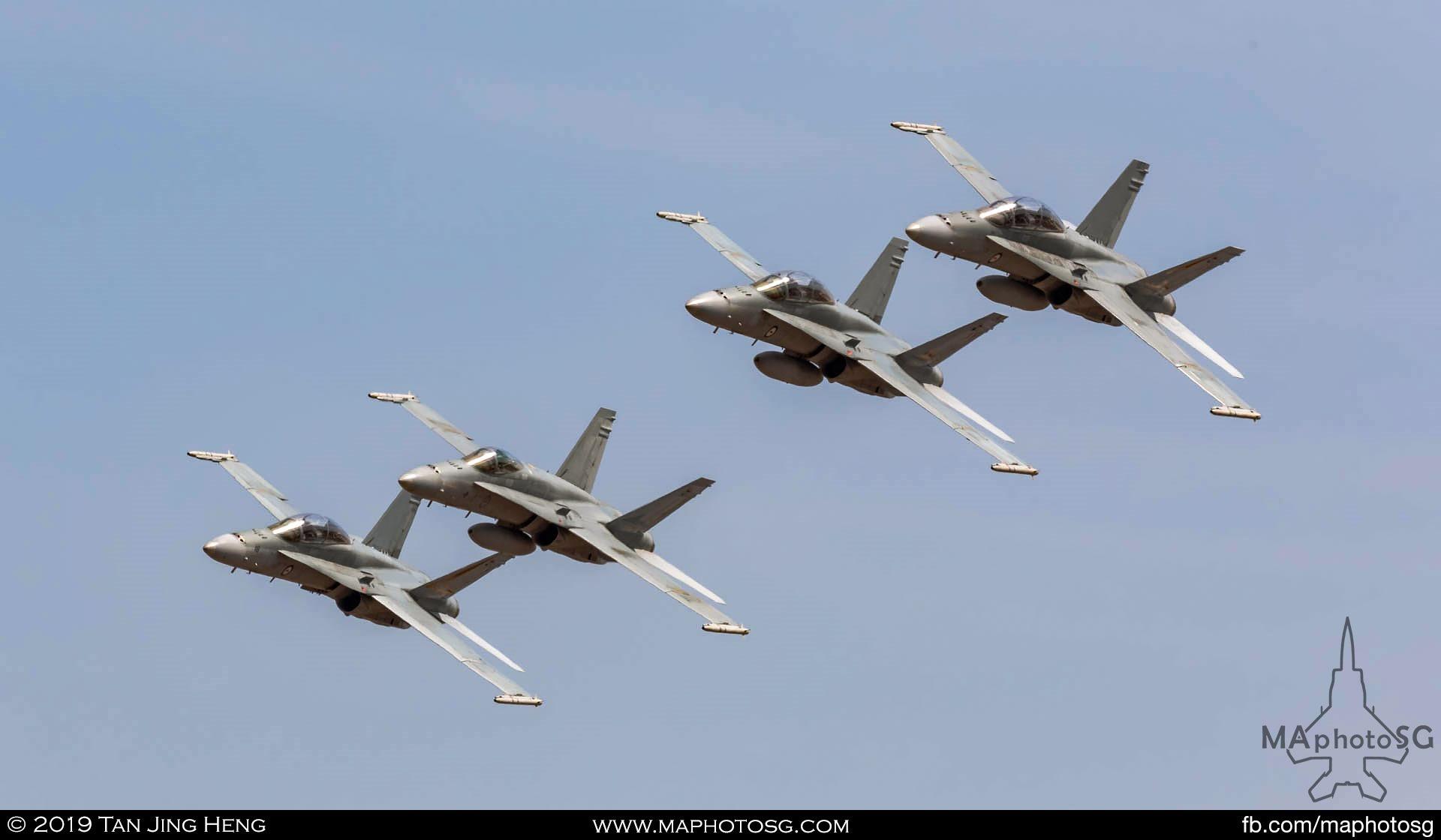 RAAF F/A-18 Hornets