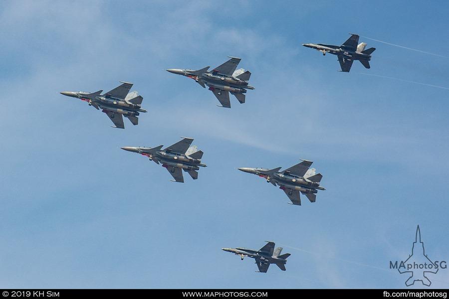 Su-30MKM, F/A-18D